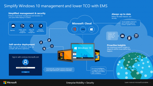 Windows-10-management-with-Microsoft-EMS-16by9-e1510497746906